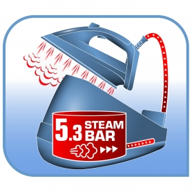Tefal Steam Generator - 5